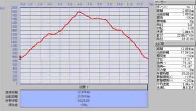 2010-07-04-116.jpg
