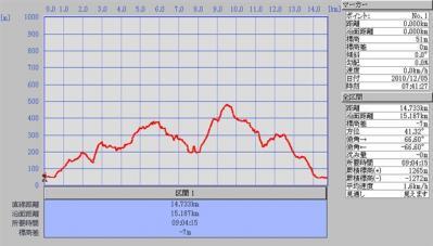 2010-12-05-151.jpg