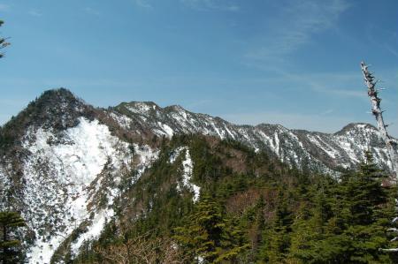 29女峰山
