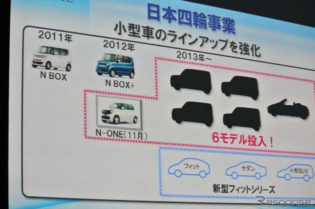 ホンダ軽自動車を6車種