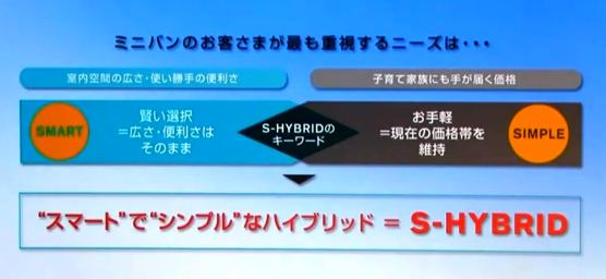 s-hybrid.jpg