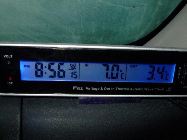 21時気温