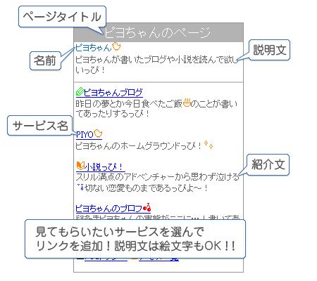 「ユーザーホーム」には、ユーザーが同じFC2IDに登録している携帯対応サービスのリンク一覧を作成できます