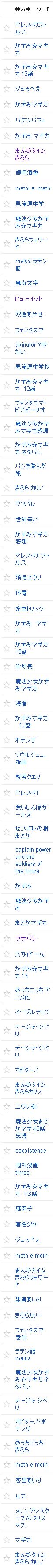 2012/02/02の検索クエリ一覧(ウェブマスターツール)