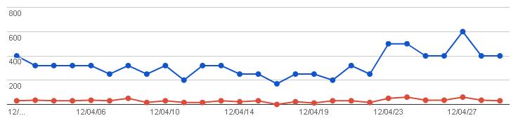 20120502_graph.png