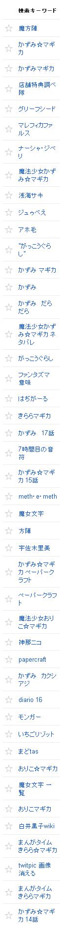 2012/06/02の検索クエリ一覧(ウェブマスターツール)の上位