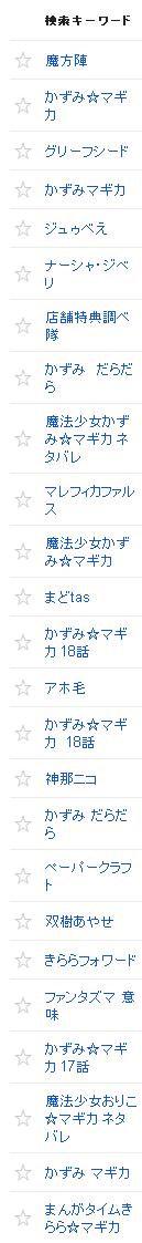 2012/07/02の検索クエリ一覧(ウェブマスターツール)の上位