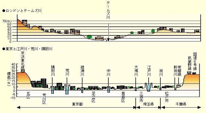 H15kokudo2-7-1-2.jpg